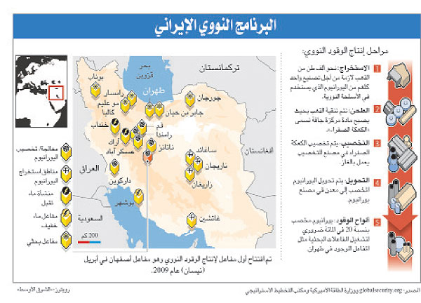 http://archive.aawsat.com/2011/11/09/images/news1.648938.jpg